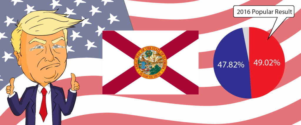 Florida for Trump 2020 - Buy Donald Trump Merchandise for Florida State