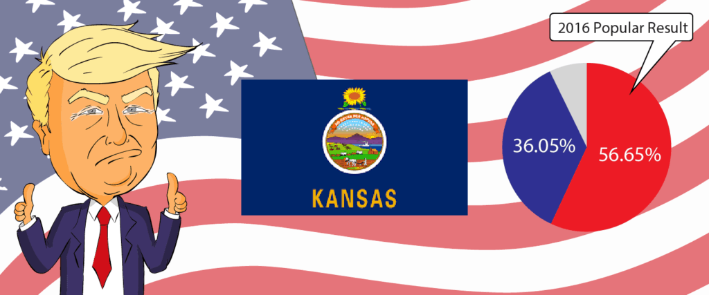 Kansas for Trump 2020 - Buy Donald Trump Merchandise for Kansas State