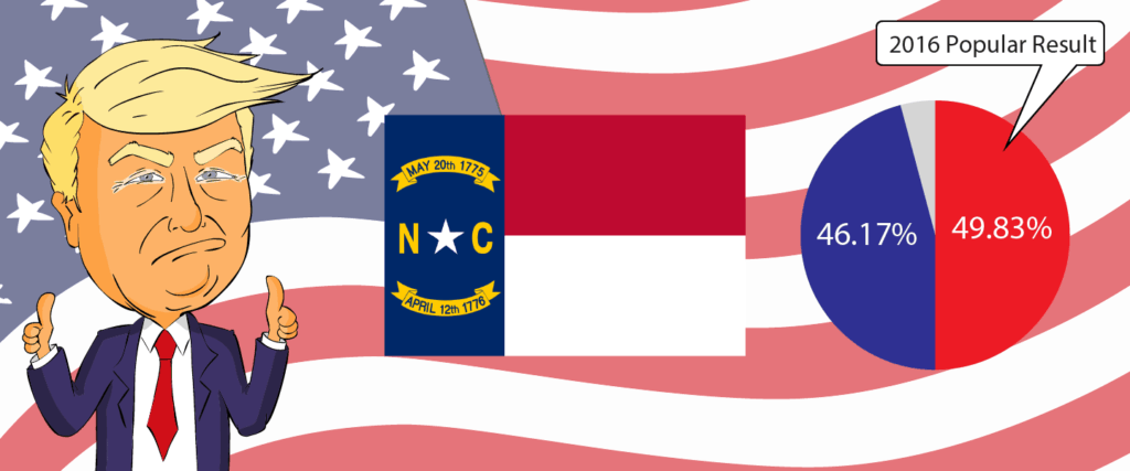 North Carolina for Trump 2020 - Buy Donald Trump Merchandise for North Carolina State