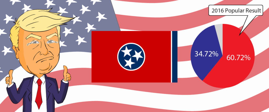 Tennessee for Trump 2020 - Buy Donald Trump Merchandise for Tennessee State